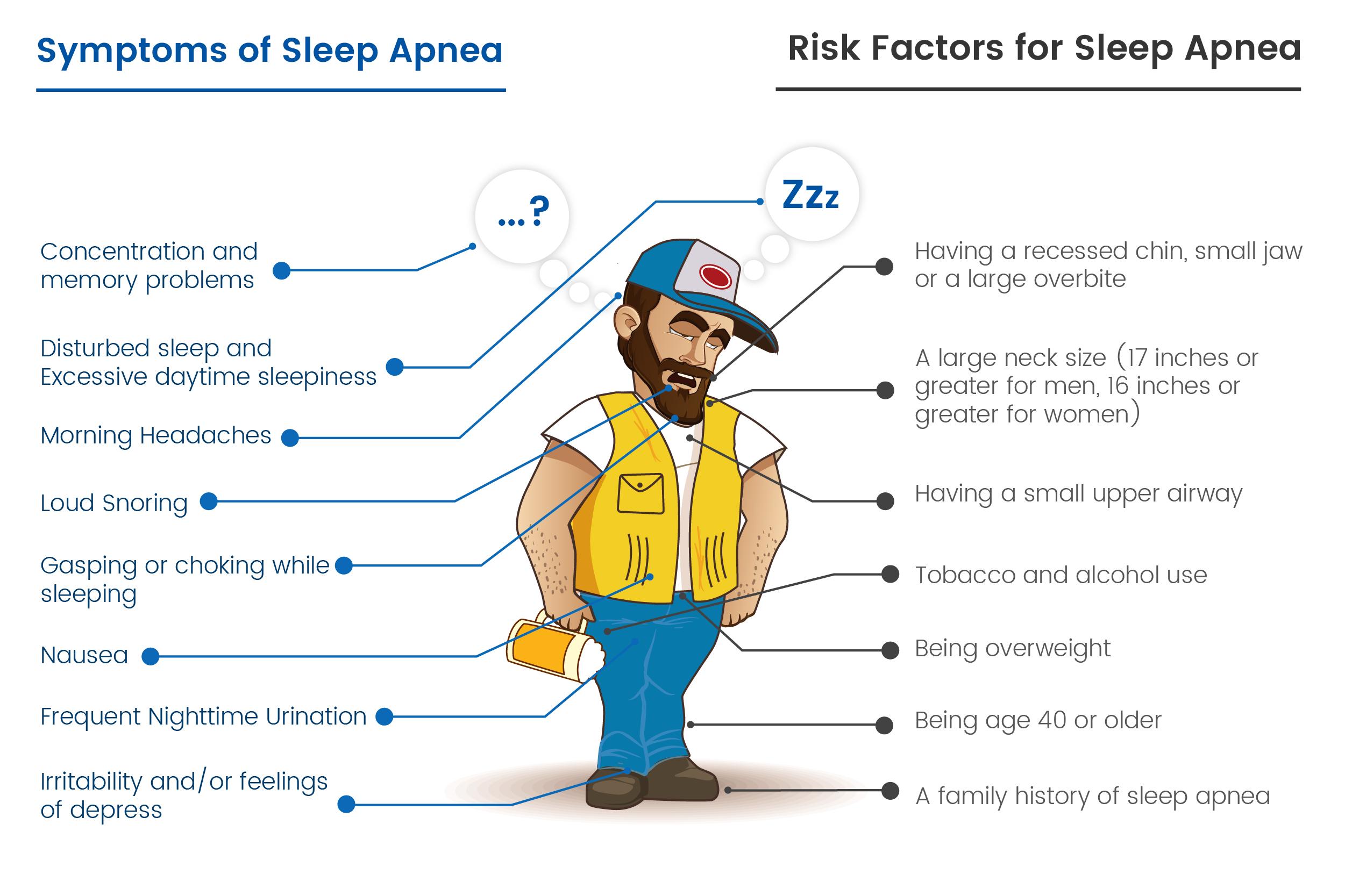 Symptoms and Risks of Sleep Apnea