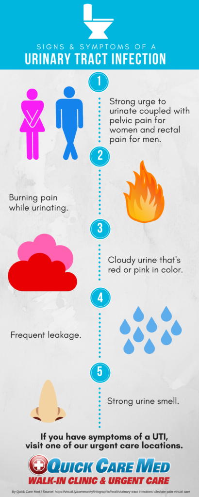 UTI Infographic